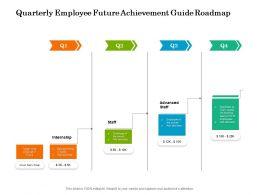 Quarterly Employee Future Achievement Guide Roadmap