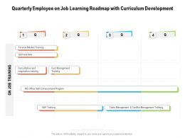 Quarterly Employee On Job Learning Roadmap With Curriculum Development