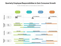 Quarterly Employee Responsibilities To Gain Consumer Growth