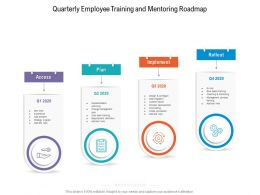 Quarterly Employee Training And Mentoring Roadmap