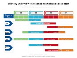 Quarterly Employee Work Roadmap With Goal And Sales Budget
