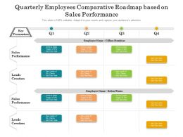 Quarterly Employees Comparative Roadmap Based On Sales Performance