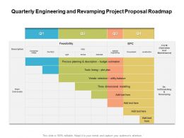 Quarterly Engineering And Revamping Project Proposal Roadmap