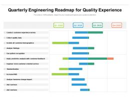 Quarterly Engineering Roadmap For Quality Experience