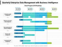 Quarterly Enterprise Data Management With Business Intelligence