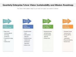 Quarterly Enterprise Future Vision Sustainability And Mission Roadmap