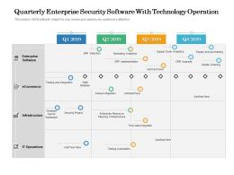 Quarterly Enterprise Security Software With Technology Operation
