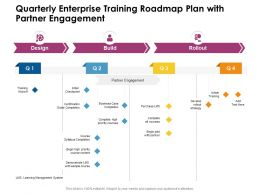 Quarterly Enterprise Training Roadmap Plan With Partner Engagement