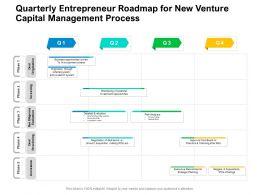 Quarterly Entrepreneur Roadmap For New Venture Capital Management Process