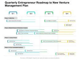 Quarterly Entrepreneur Roadmap To New Venture Management Plan