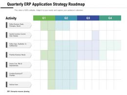 Quarterly ERP Application Strategy Roadmap