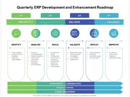 Quarterly ERP Development And Enhancement Roadmap
