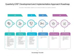 Quarterly ERP Development And Implementation Approach Roadmap