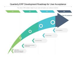 Quarterly ERP Development Roadmap For User Acceptance