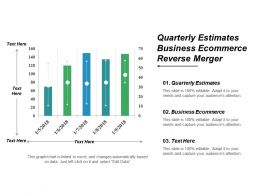 Quarterly Estimates Business Ecommerce Reverse Merger Human Trafficking Cpb
