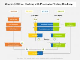 Quarterly Ethical Hacking With Penetration Testing Roadmap