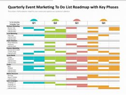 Quarterly Event Marketing To Do List Roadmap With Key Phases