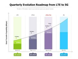 Quarterly Evolution Roadmap From LTE To 5G