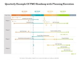 Quarterly Example Of PMO Roadmap With Planning Execution