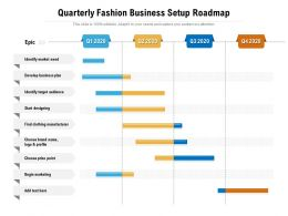 Quarterly Fashion Business Setup Roadmap