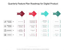 Quarterly Feature Plan Roadmap For Digital Product