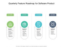 Quarterly Feature Roadmap For Software Product
