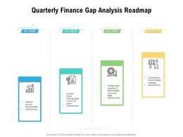 Quarterly Finance Gap Analysis Roadmap