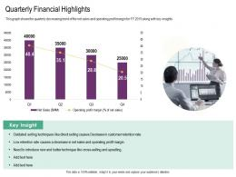 Quarterly Financial Highlights Cross Selling Strategies Ppt Icons