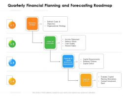 Quarterly Financial Planning And Forecasting Roadmap