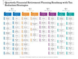 Quarterly Financial Retirement Planning Roadmap With Tax Reduction Strategies