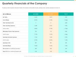 Quarterly Financials Of The Company Gross Margin Ppt Powerpoint Show