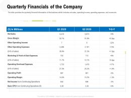 Quarterly Financials Of The Company M3330 Ppt Powerpoint Presentation Ideas Elements