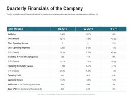 Quarterly Financials Of The Company M3365 Ppt Powerpoint Presentation Pictures Show