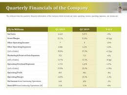 Quarterly Financials Of The Company Ppt Powerpoint Presentation Styles Model