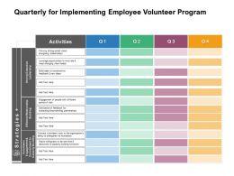 Quarterly For Implementing Employee Volunteer Program
