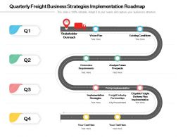 Quarterly Freight Business Strategies Implementation Roadmap