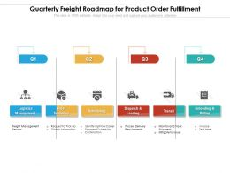 Quarterly Freight Roadmap For Product Order Fulfillment
