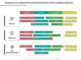 Quarterly Front And Back End Development Roadmap For Web And Mobile Application