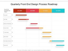Quarterly Front End Design Process Roadmap