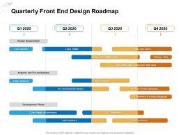 Quarterly Front End Design Roadmap