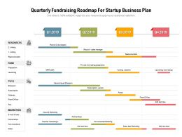 Quarterly Fundraising Roadmap For Startup Business Plan