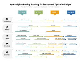 Quarterly Fundraising Roadmap For Startup With Operation Budget