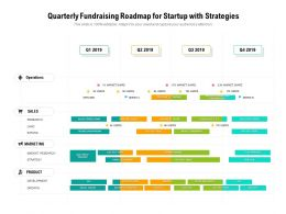 Quarterly Fundraising Roadmap For Startup With Strategies