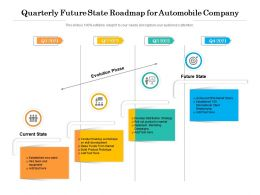 Quarterly Future State Roadmap For Automobile Company
