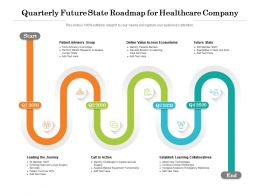 Quarterly Future State Roadmap For Healthcare Company