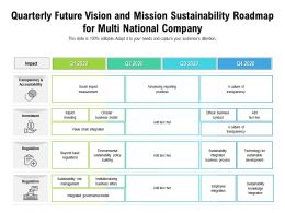 Quarterly Future Vision And Mission Sustainability Roadmap For Multi National Company