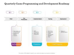 Quarterly Game Programming And Development Roadmap