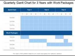 Quarterly Gantt Chart For 3 Years With Work Packages Powerpoint Design Template Sample Presentation Ppt Presentation Background Images