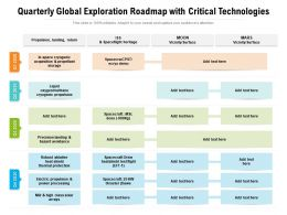 Quarterly Global Exploration Roadmap With Critical Technologies