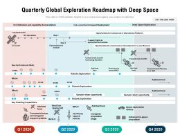 Quarterly Global Exploration Roadmap With Deep Space